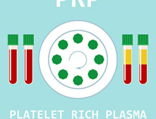 PRP (Platelet Rich Plasma) for Foot & Ankle Pain Relief